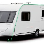 How to Take Measurements for a Full Caravan Awning