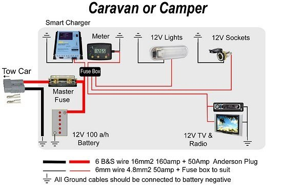 Diy Usb 5v Solar Power Bank besides The Output Adjustable Flyback Converter further 12v system furthermore Motorcycle Full Wave Shunt Regulator further Trimetric. on automotive solar battery charger schematic